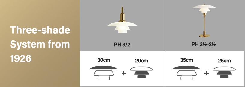 louis poulsen(ルイスポールセン)PH 3/2 テーブル 真鍮メタライズド