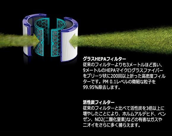 dyson(ダイソン) 空気清浄機能付ファンヒーター Pure Hot+Cool ホワイト/シルバー